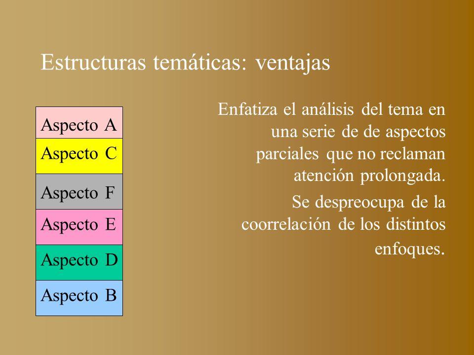 Estructuras temáticas: ventajas
