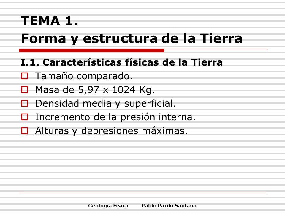 TEMA 1. Forma y estructura de la Tierra