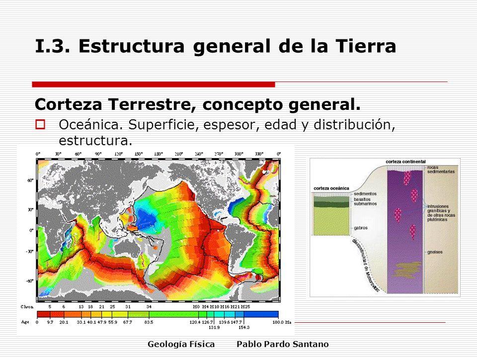 I.3. Estructura general de la Tierra