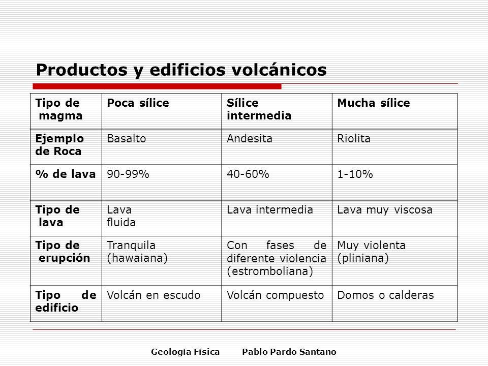 Productos y edificios volcánicos