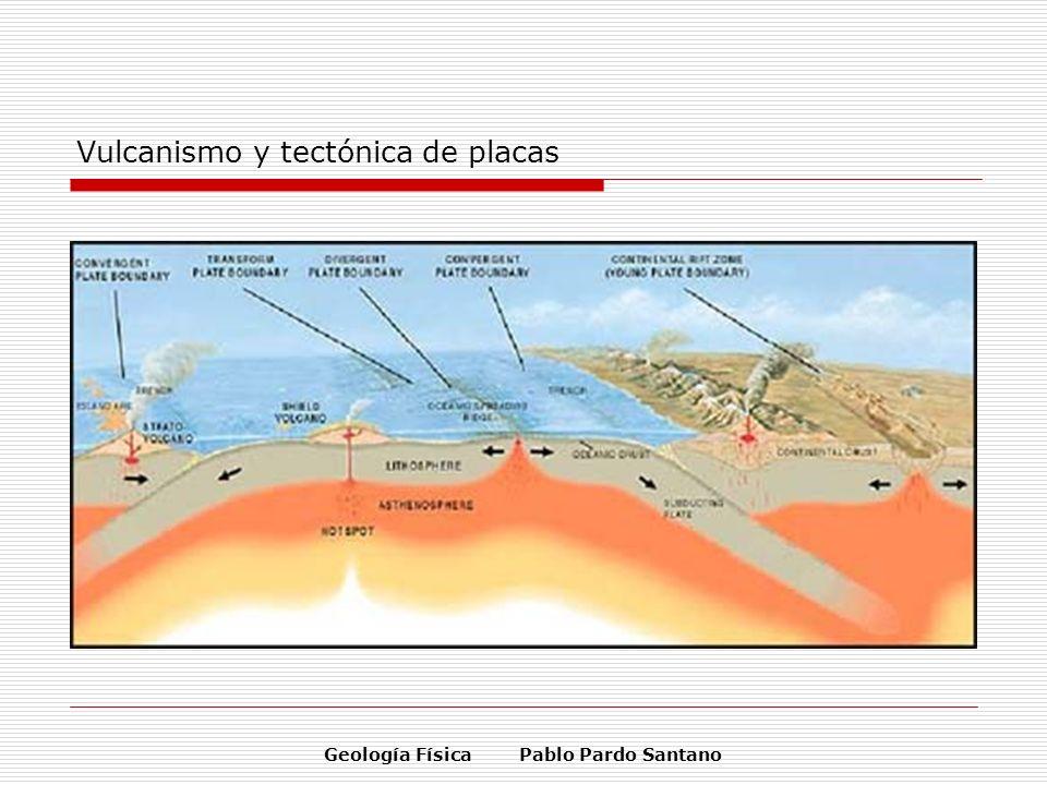 Vulcanismo y tectónica de placas