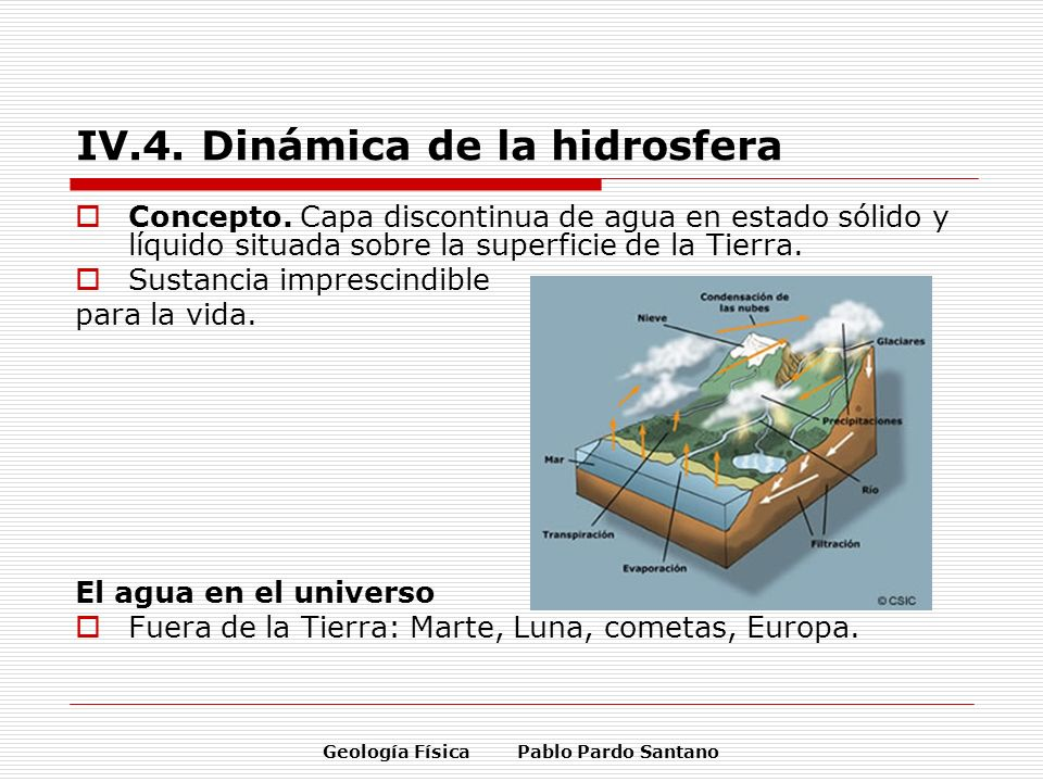 IV.4. Dinámica de la hidrosfera