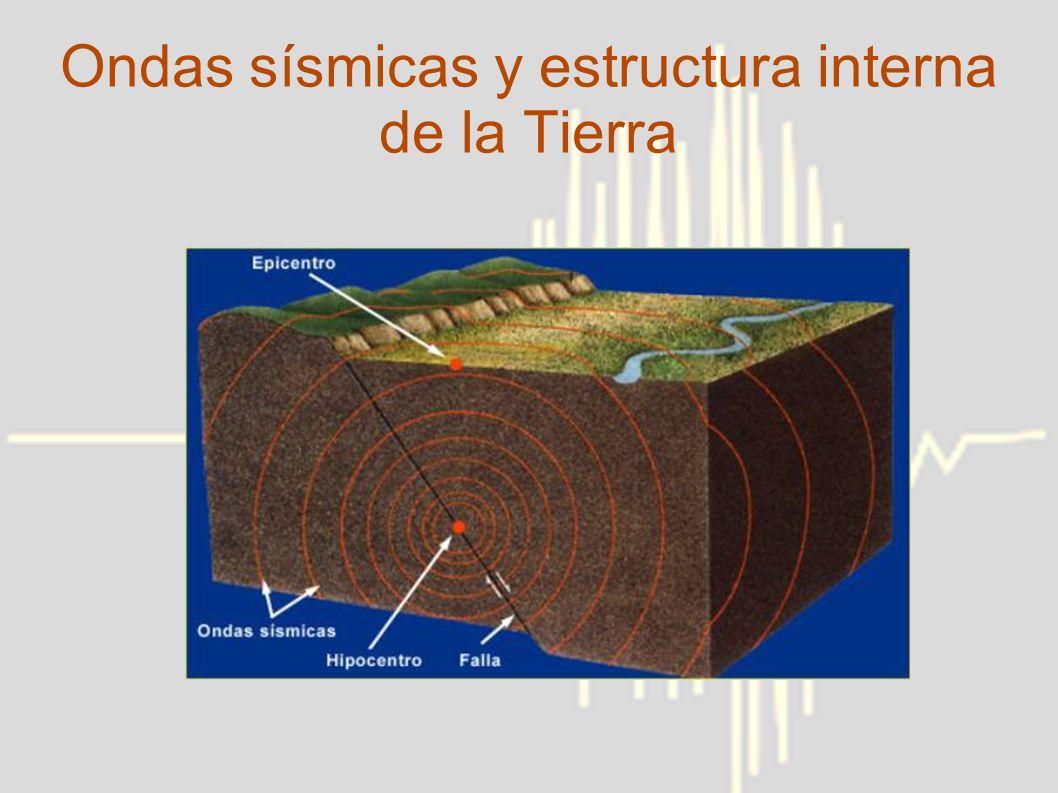 Resultado de imagen para Onda Sísmica