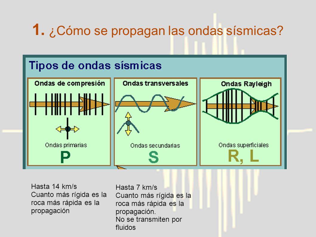 1. ¿Cómo se propagan las ondas sísmicas