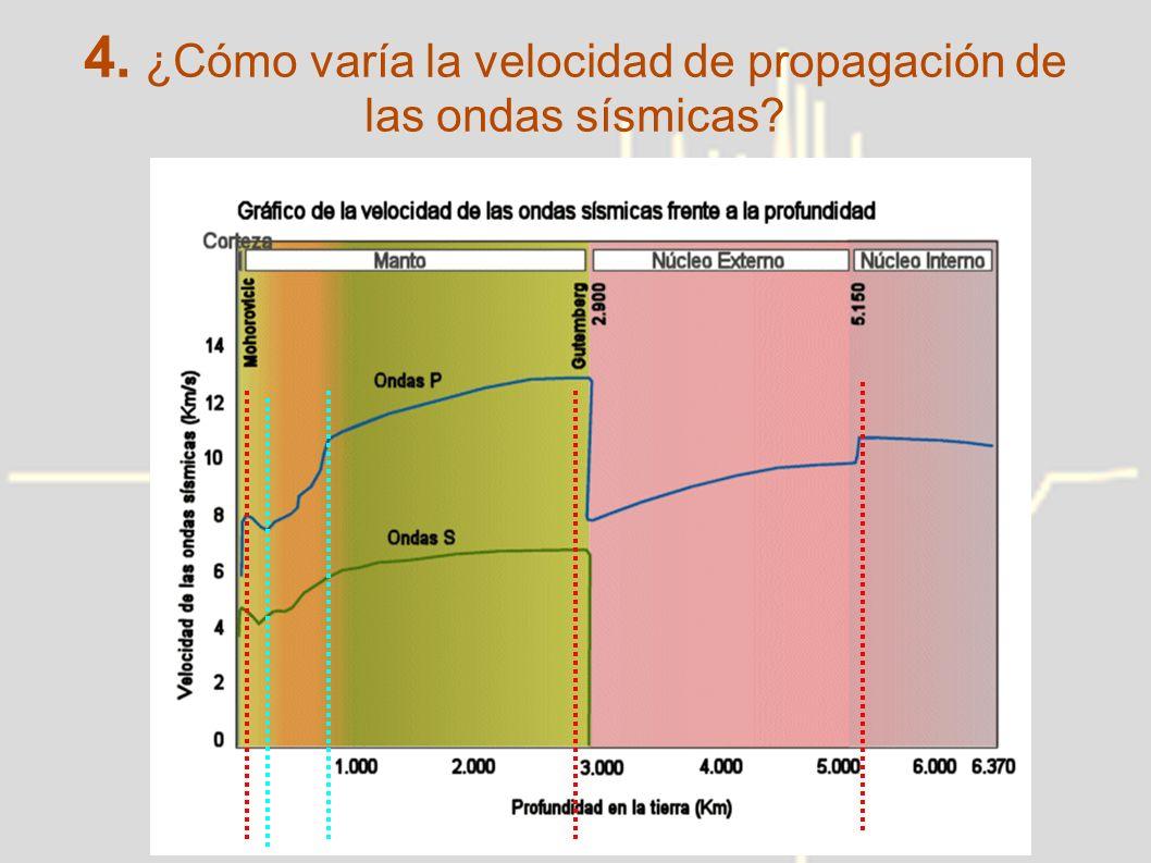4. ¿Cómo varía la velocidad de propagación de las ondas sísmicas
