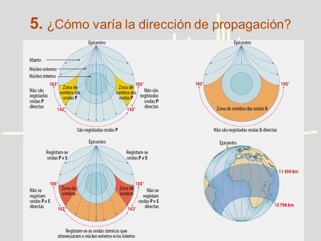 5. ¿Cómo varía la dirección de propagación