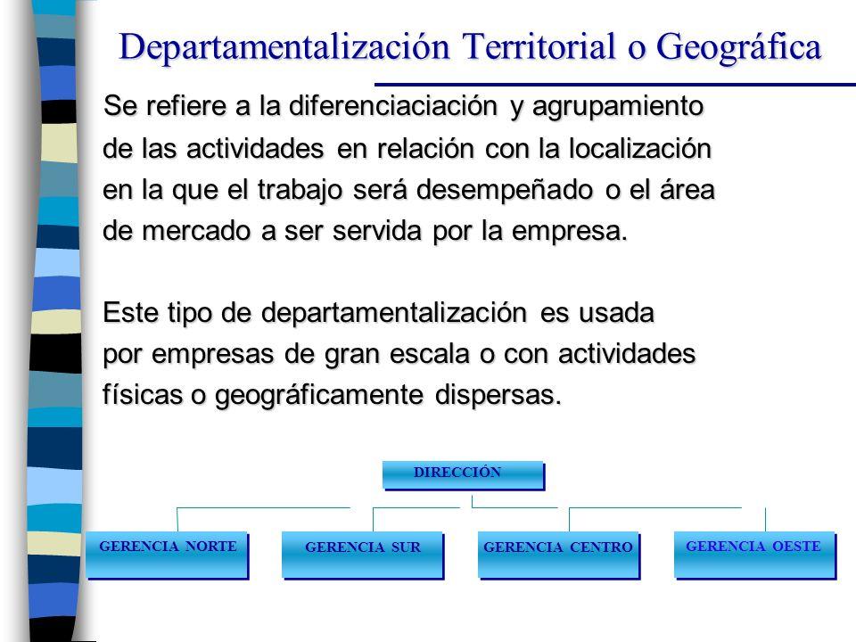 Departamentalización Territorial o Geográfica