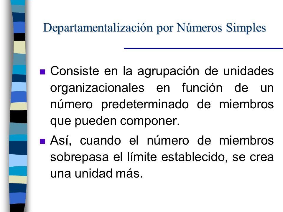 Departamentalización por Números Simples