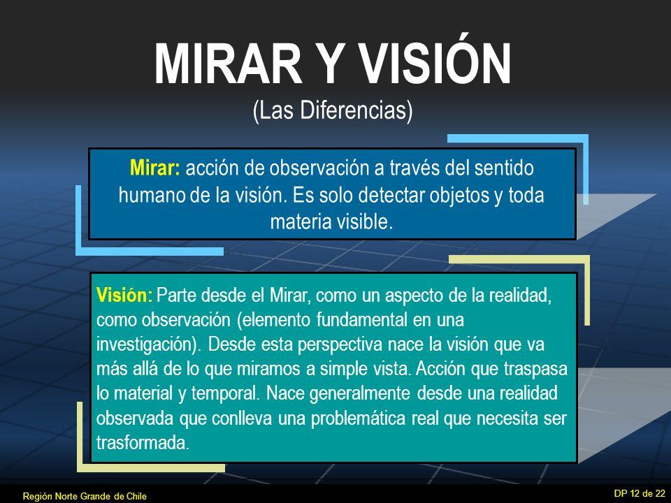 MIRAR Y VISIÓN (Las Diferencias)