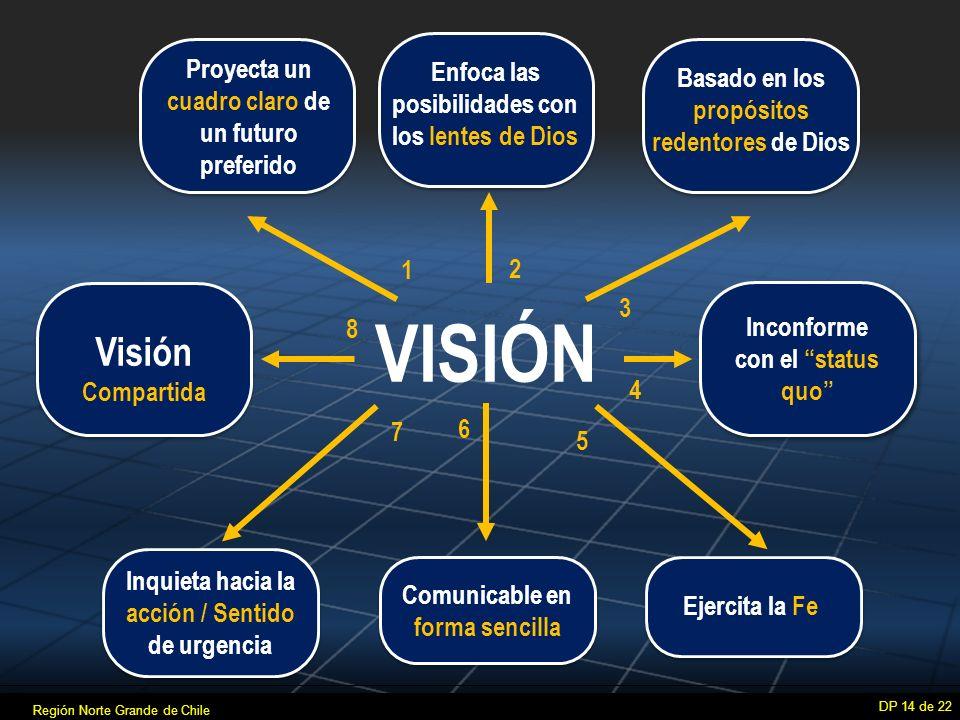VISIÓN Visión Compartida