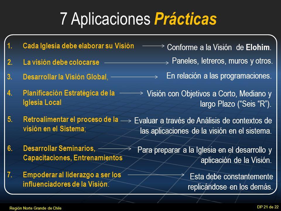 7 Aplicaciones Prácticas