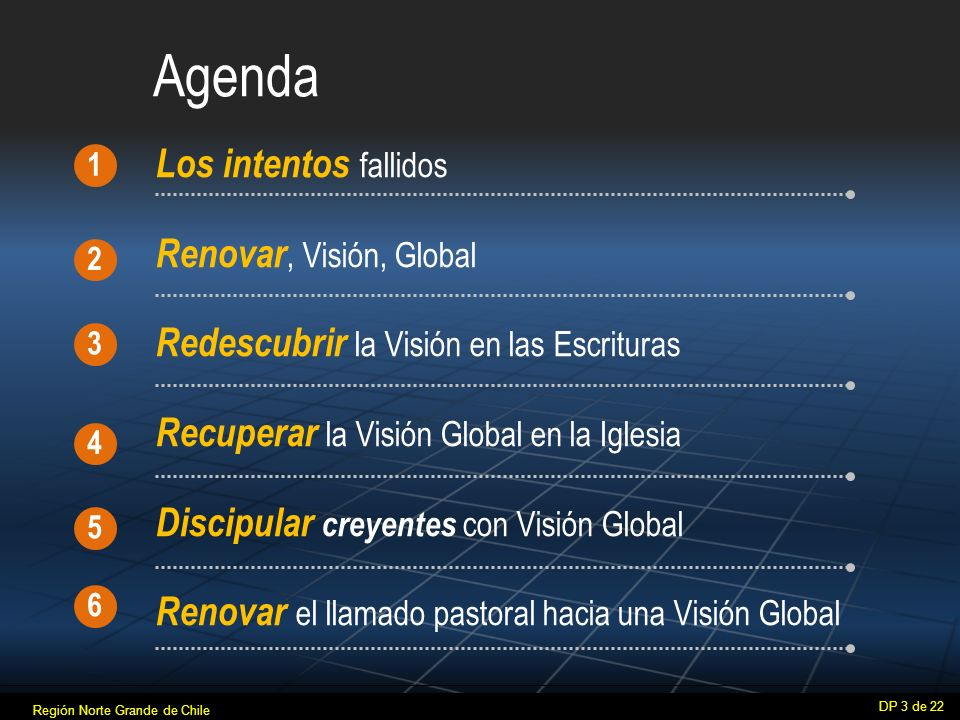 Agenda Los intentos fallidos Renovar, Visión, Global