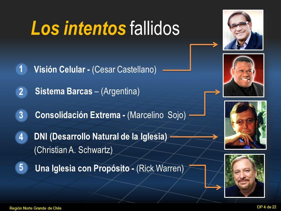 Los intentos fallidos 1 2 3 4 5 Visión Celular - (Cesar Castellano)
