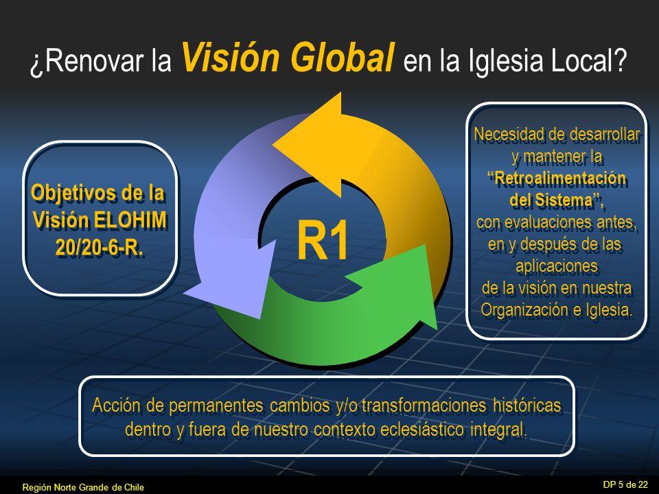 R1 ¿Renovar la Visión Global en la Iglesia Local Objetivos de la