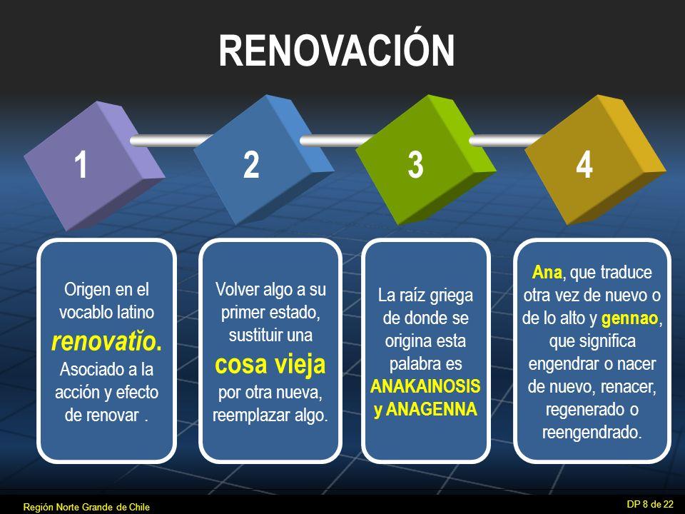 RENOVACIÓN 1 2 3 4 Origen en el vocablo latino renovatĭo.