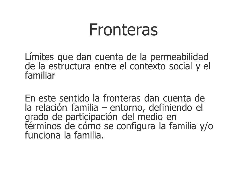 Fronteras Límites que dan cuenta de la permeabilidad de la estructura entre el contexto social y el familiar.