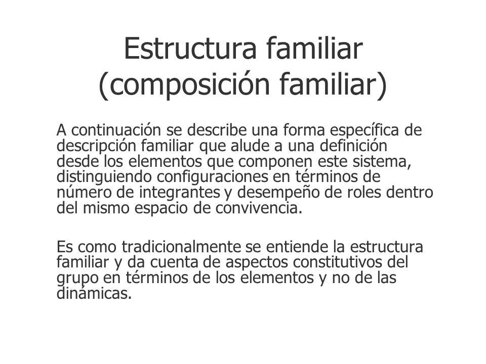 Estructura familiar (composición familiar)