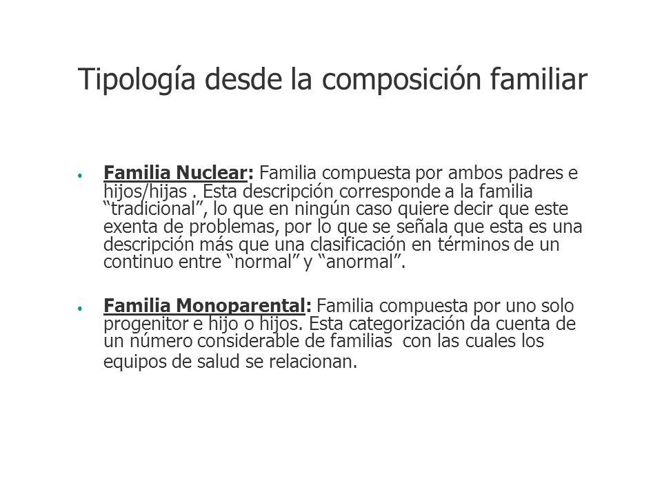 Tipología desde la composición familiar