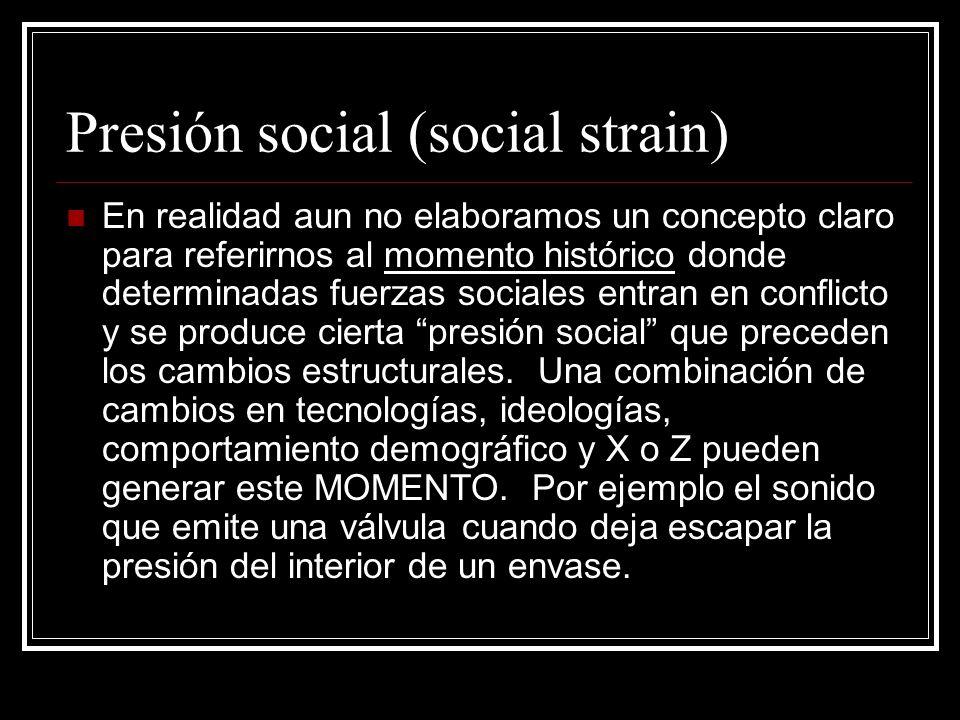 Presión social (social strain)