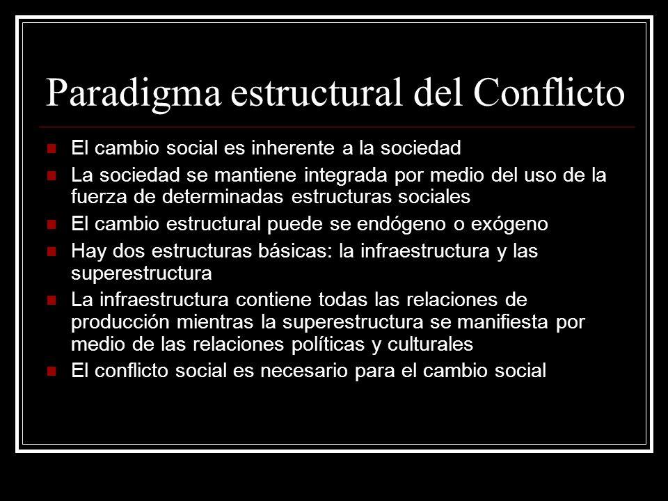 Paradigma estructural del Conflicto