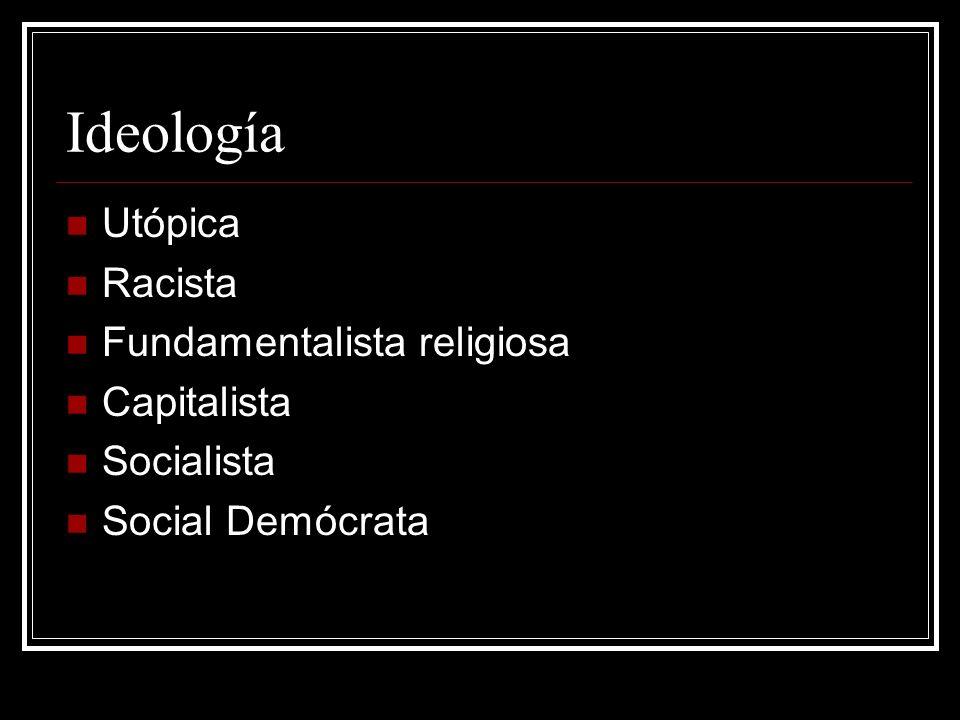 Ideología Utópica Racista Fundamentalista religiosa Capitalista