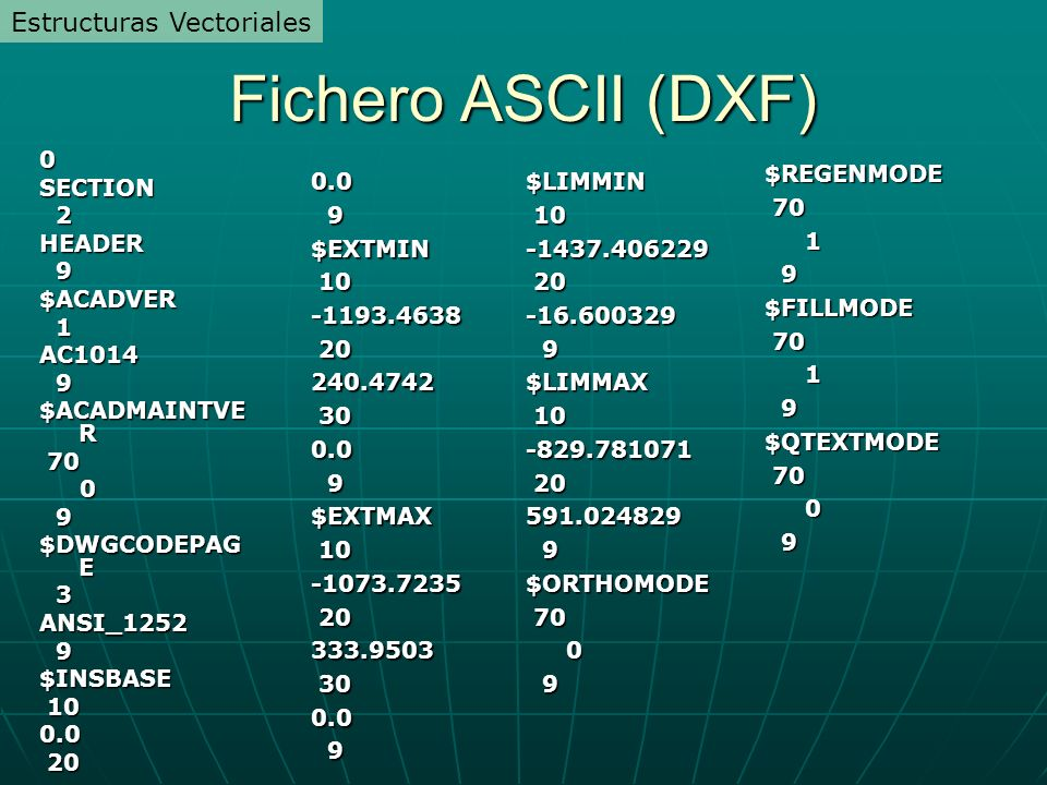 Fichero ASCII (DXF) Estructuras Vectoriales SECTION 2 HEADER 9