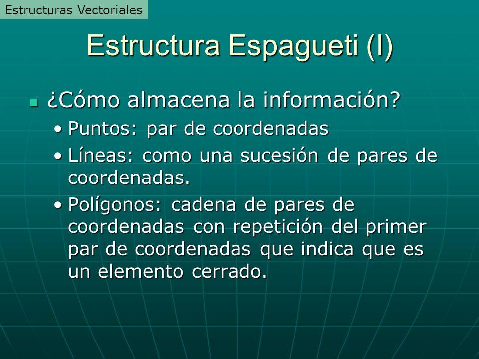 Estructura Espagueti (I)