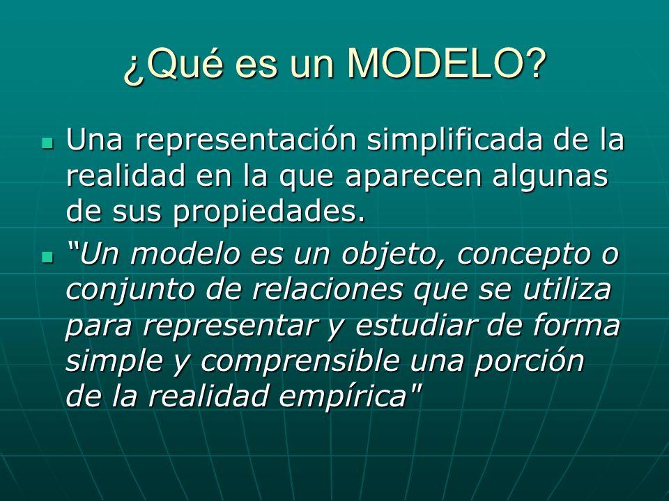 ¿Qué es un MODELO Una representación simplificada de la realidad en la que aparecen algunas de sus propiedades.
