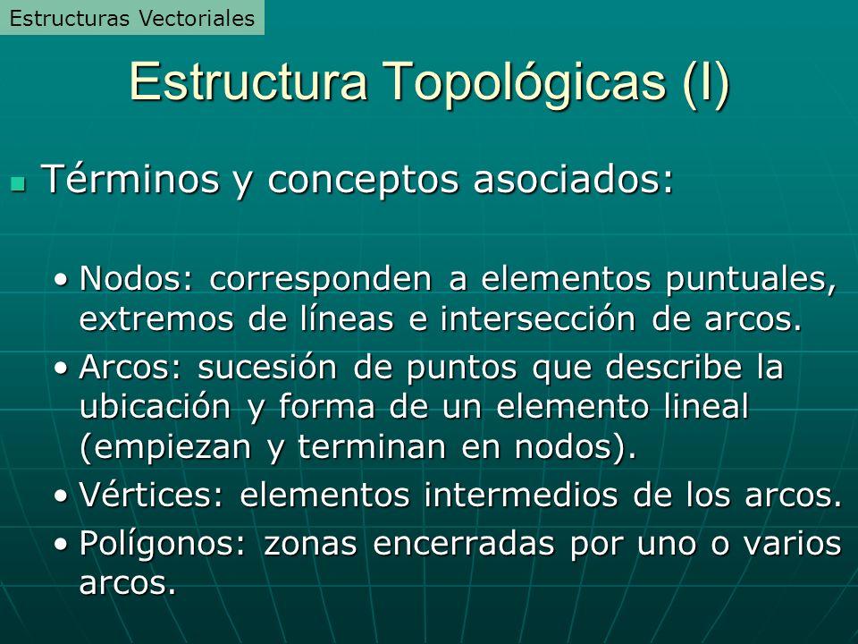 Estructura Topológicas (I)
