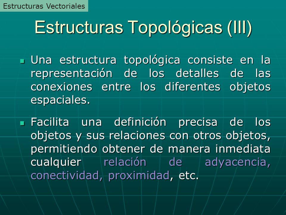 Estructuras Topológicas (III)