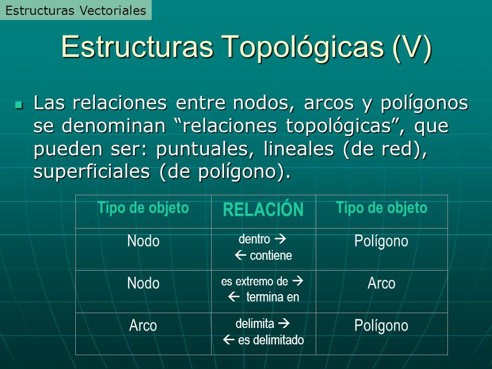 Estructuras Topológicas (V)