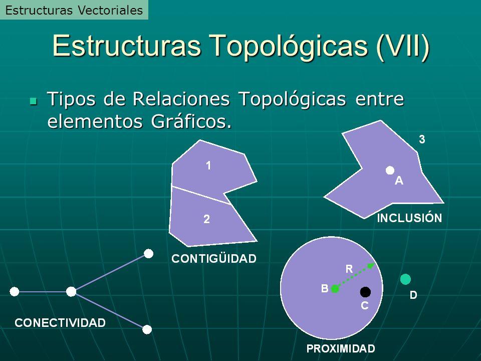 Estructuras Topológicas (VII)