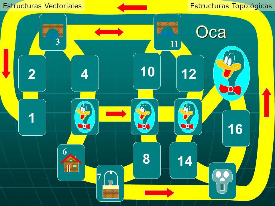 Oca 10 2 4 12 1 16 8 14 3 11 6 7 Estructuras Vectoriales