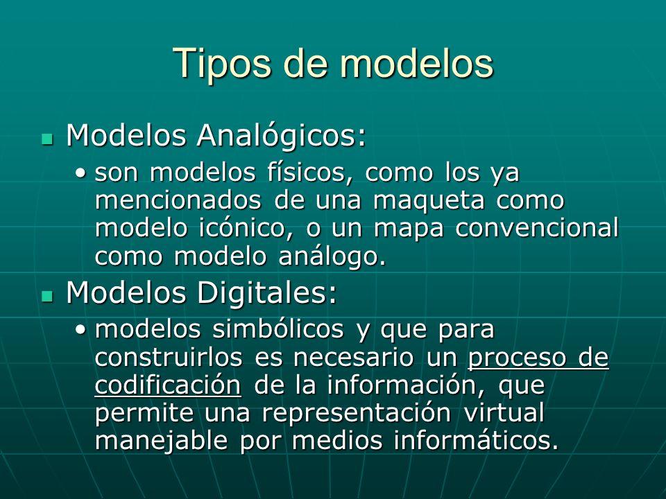 Tipos de modelos Modelos Analógicos: Modelos Digitales: