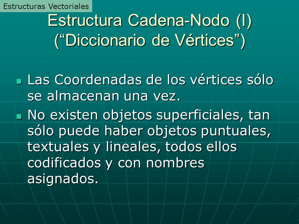 Estructura Cadena-Nodo (I) ( Diccionario de Vértices )