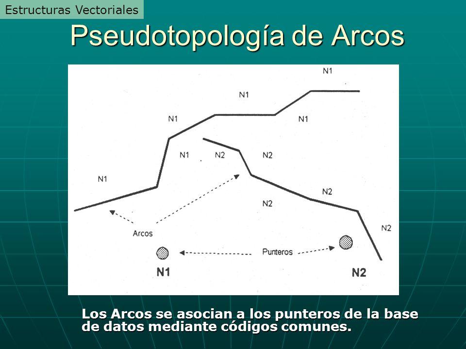 Pseudotopología de Arcos