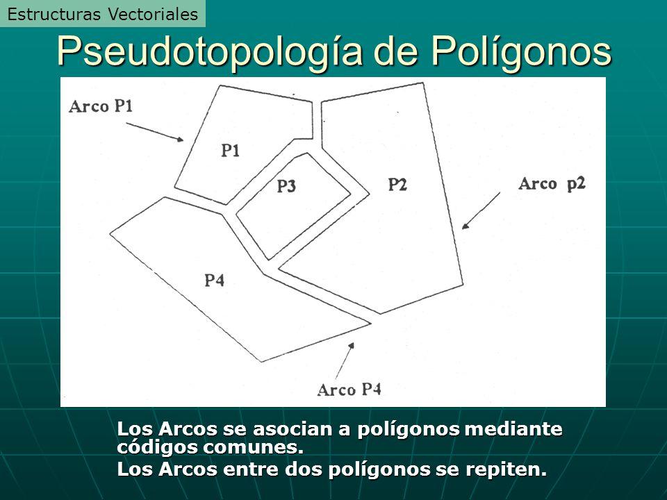 Pseudotopología de Polígonos