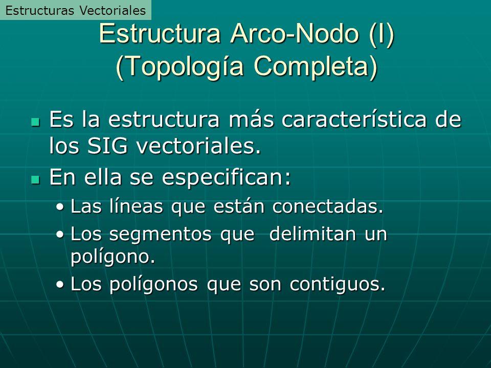 Estructura Arco-Nodo (I) (Topología Completa)