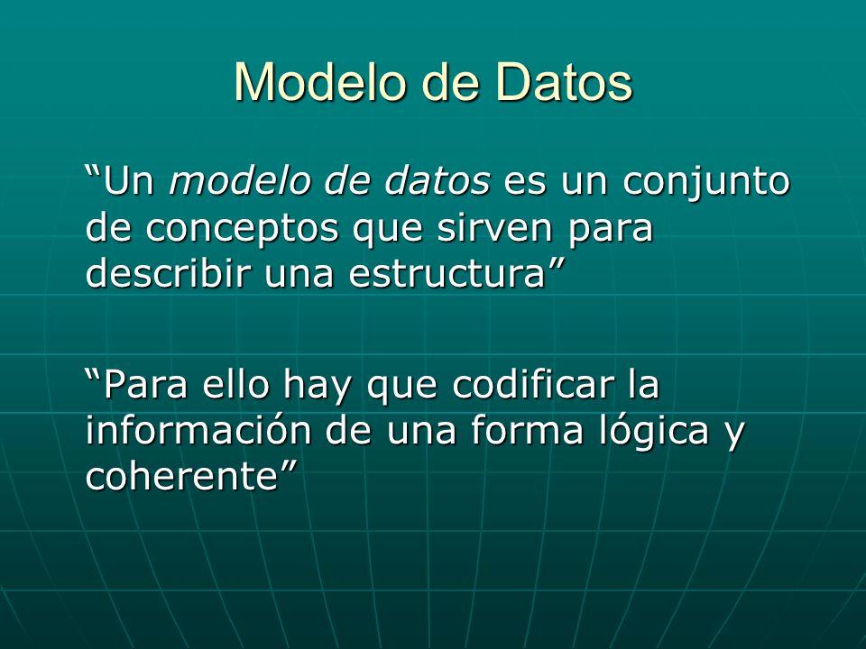 Modelo de Datos Un modelo de datos es un conjunto de conceptos que sirven para describir una estructura