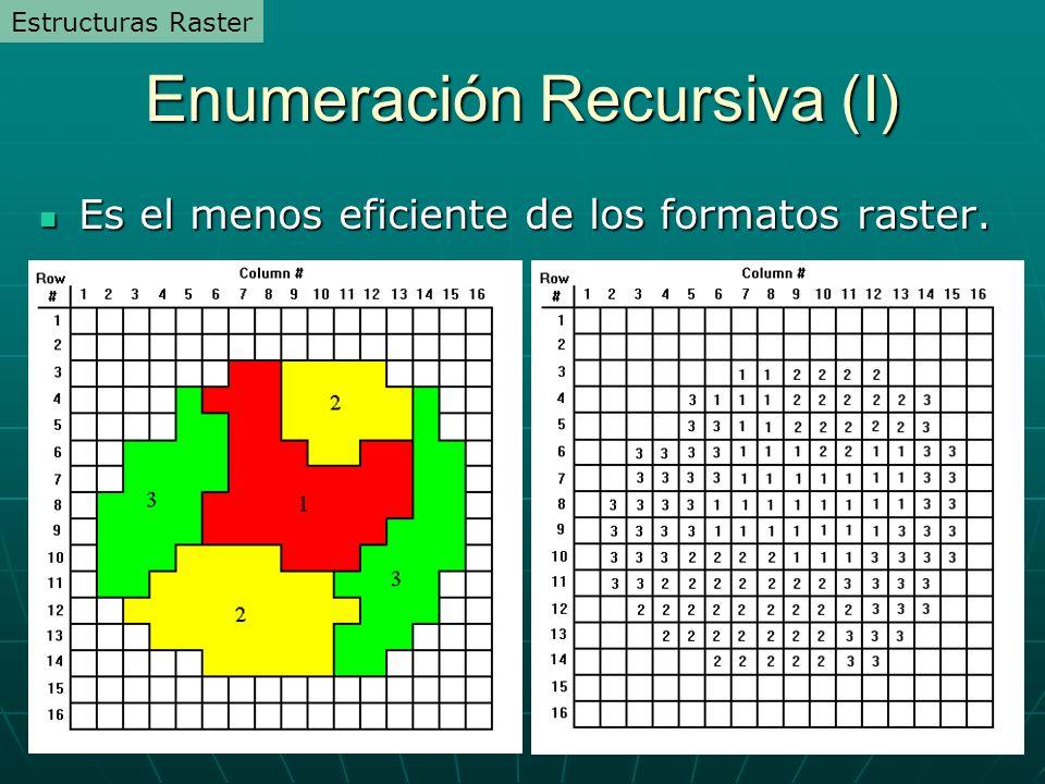 Enumeración Recursiva (I)