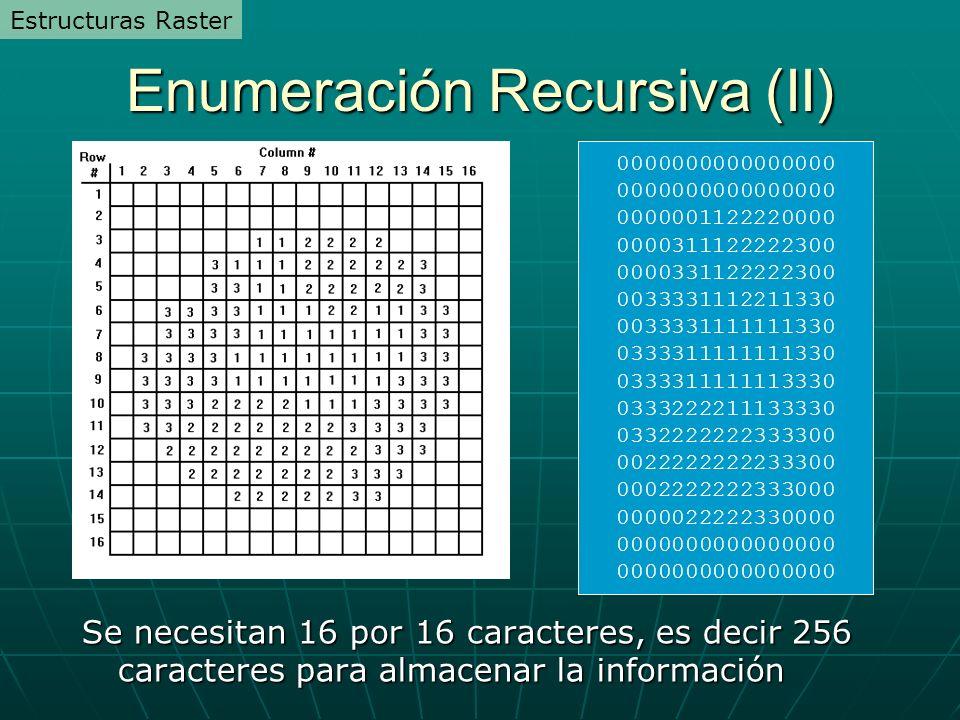 Enumeración Recursiva (II)
