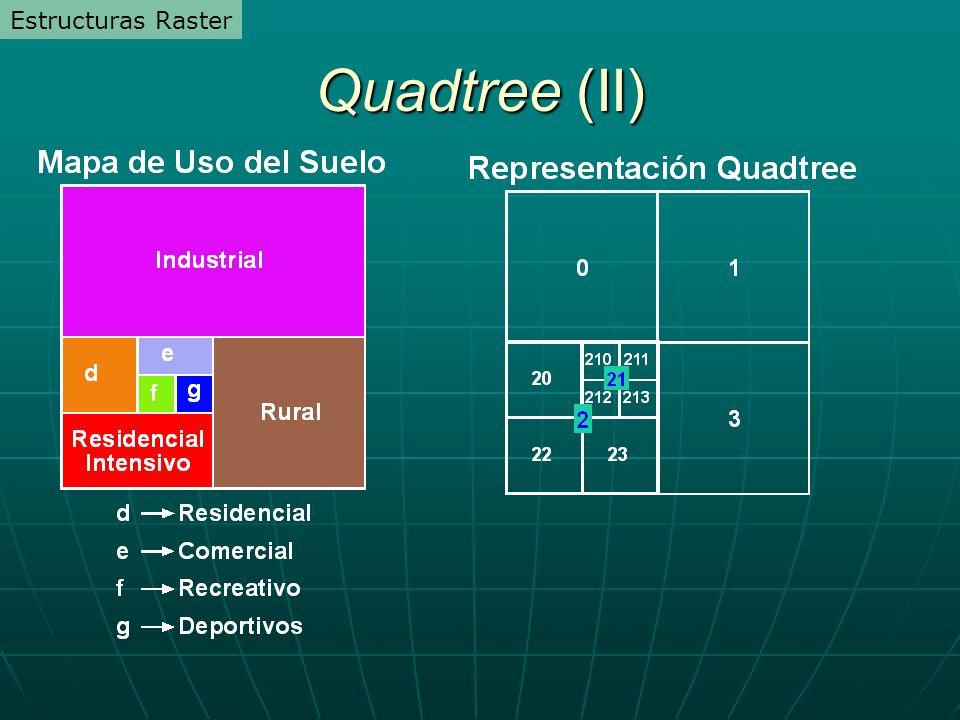 Estructuras Raster Quadtree (II)