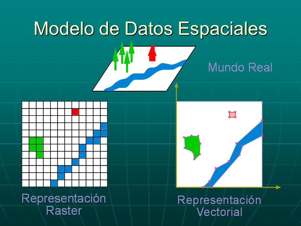 Modelo de Datos Espaciales