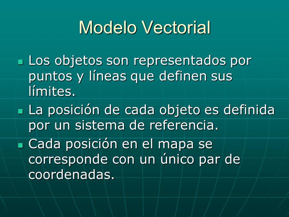 Modelo Vectorial Los objetos son representados por puntos y líneas que definen sus límites.