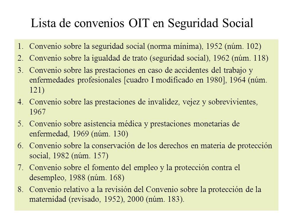 Lista de convenios OIT en Seguridad Social