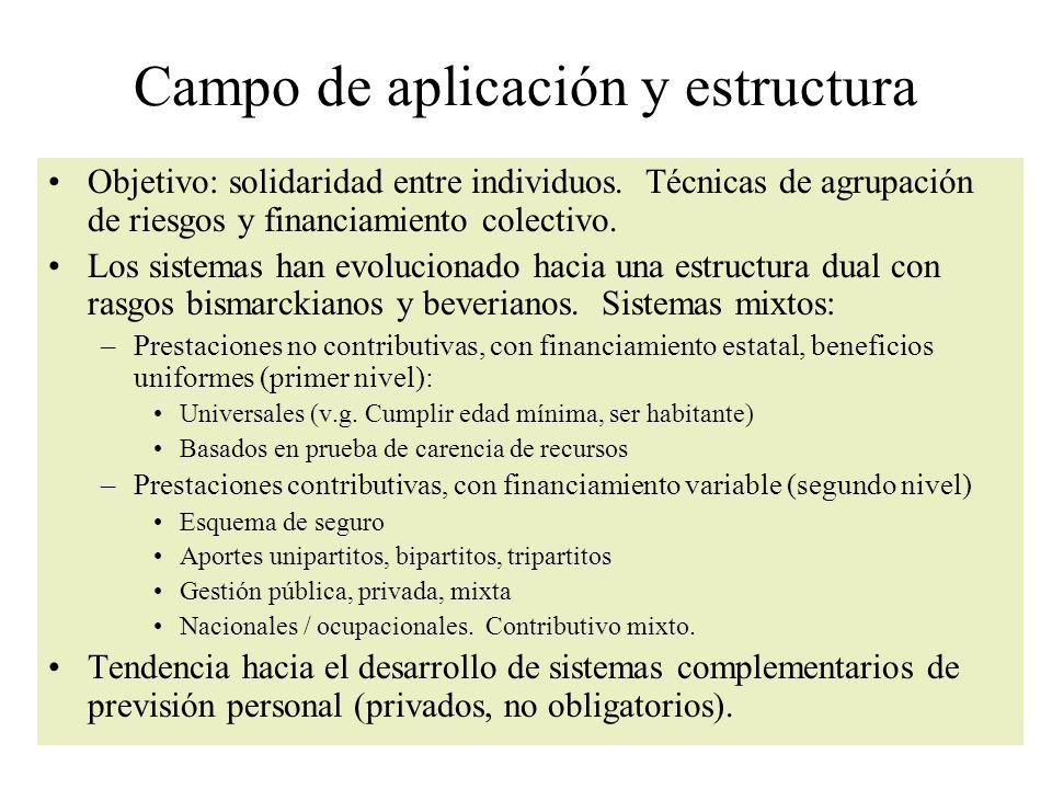 Campo de aplicación y estructura