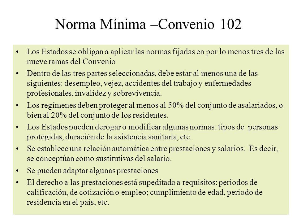 Norma Mínima –Convenio 102