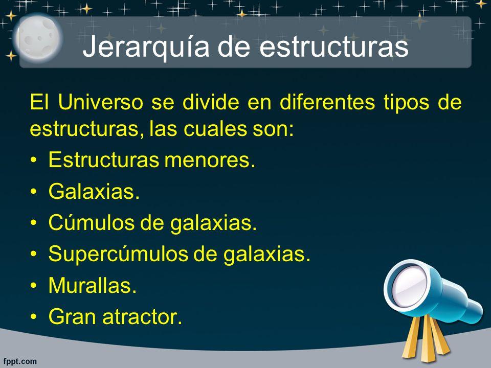 Jerarquía de estructuras