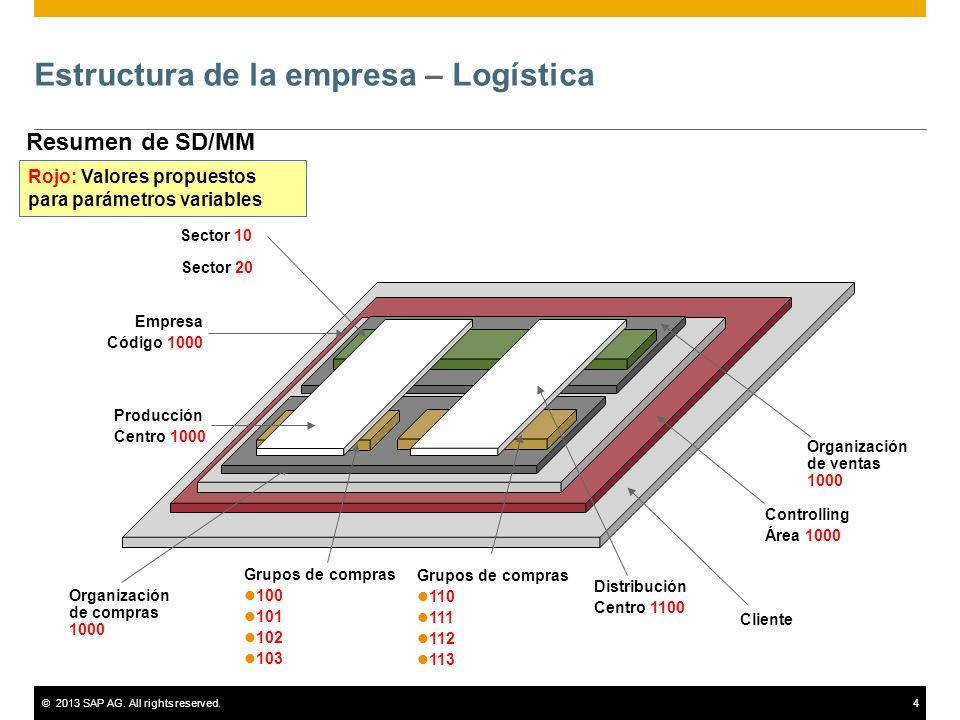 Estructura de la empresa – Logística