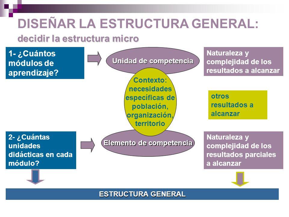 DISEÑAR LA ESTRUCTURA GENERAL: decidir la estructura micro